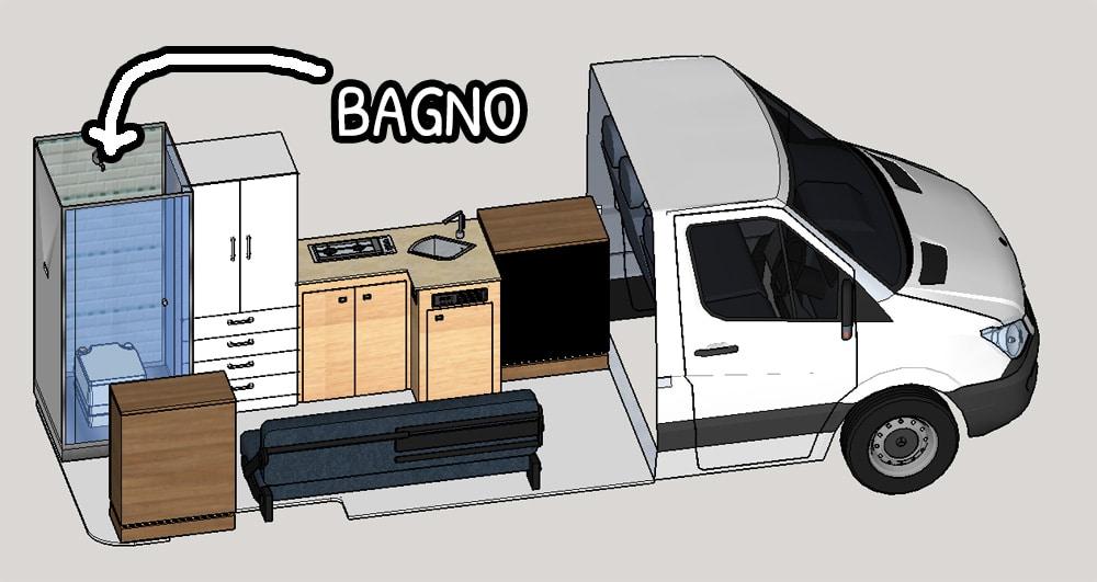 Allestimento e interni del camper fai da te come progettarli justmolla - Rifare il bagno del camper ...